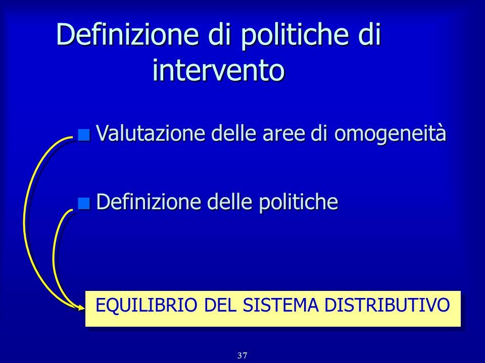 Definizione di politiche di intervento