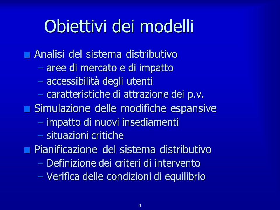 Obiettivi dei modelli Analisi del sistema distributivo