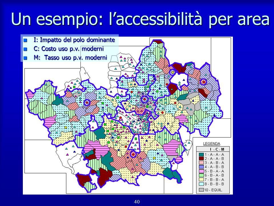 Un esempio: l'accessibilità per area