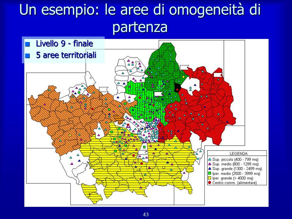 Un esempio: le aree di omogeneità di partenza