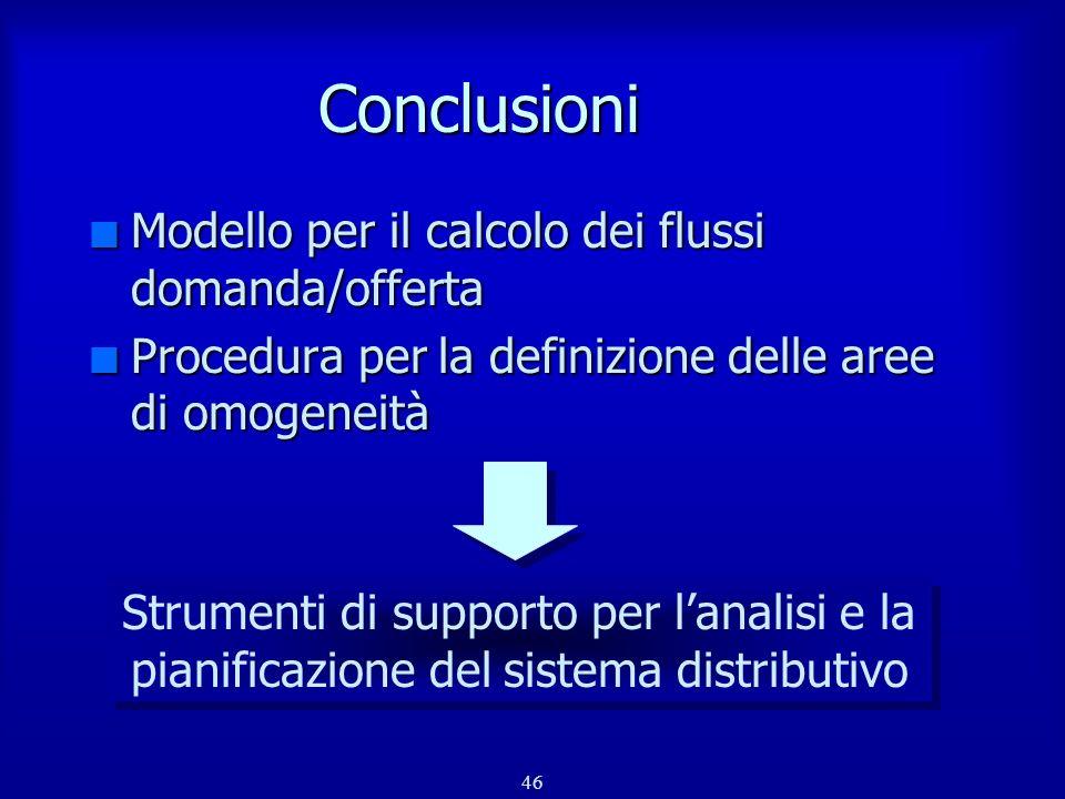 Conclusioni Modello per il calcolo dei flussi domanda/offerta
