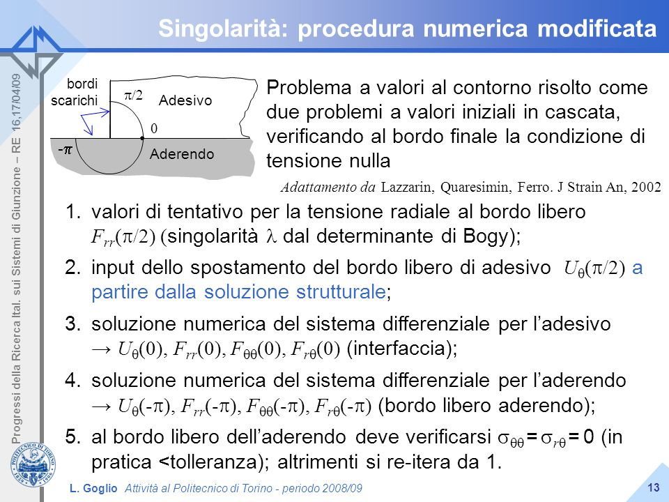 Singolarità: procedura numerica modificata