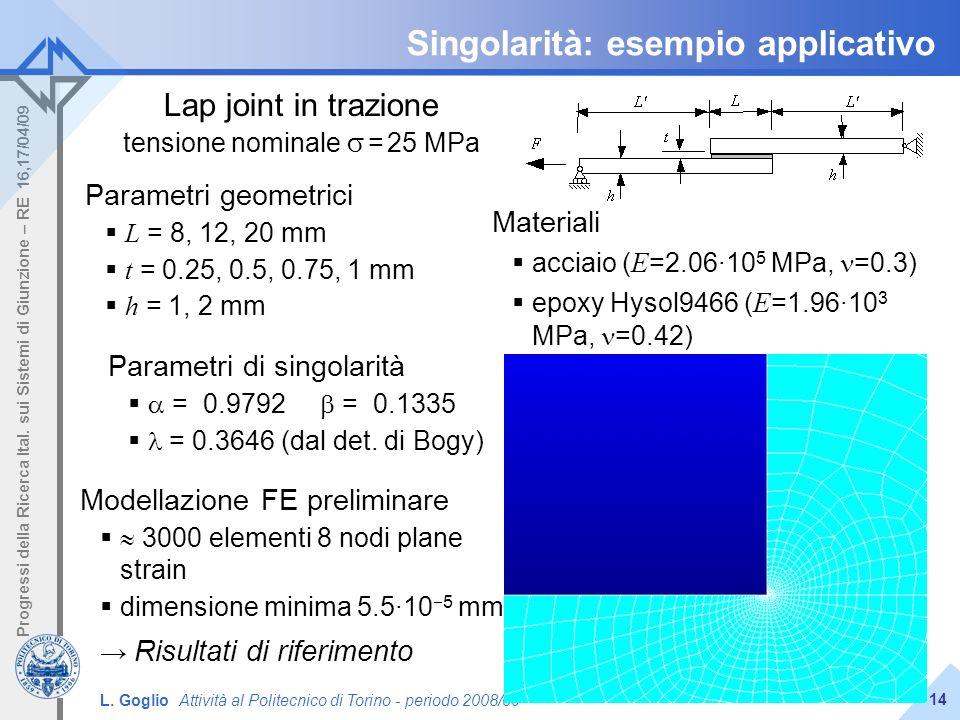 Singolarità: esempio applicativo