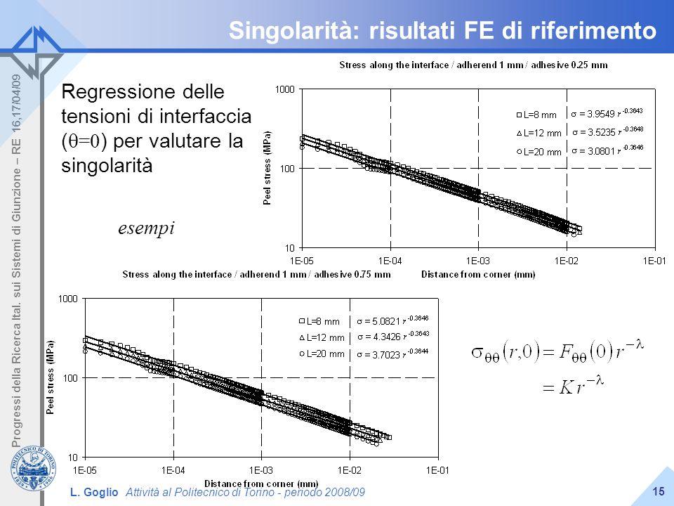 Singolarità: risultati FE di riferimento