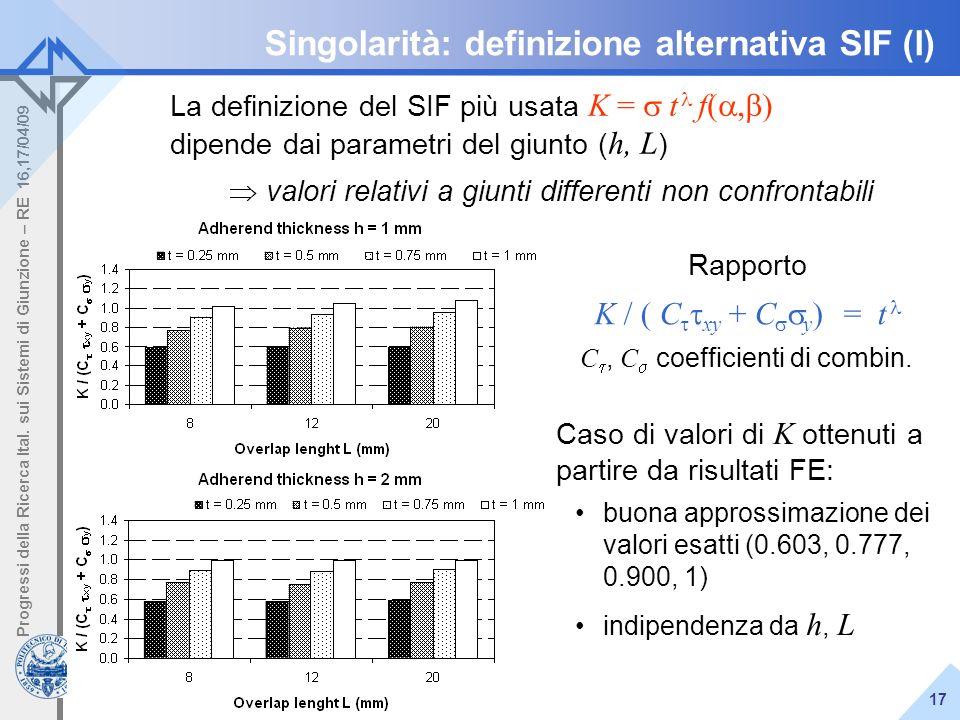 Singolarità: definizione alternativa SIF (I)