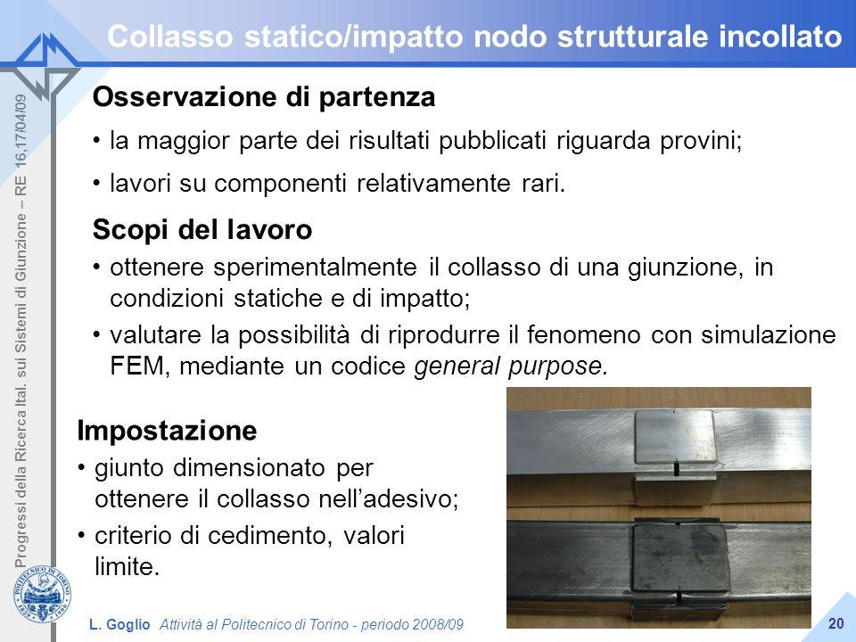 Collasso statico/impatto nodo strutturale incollato