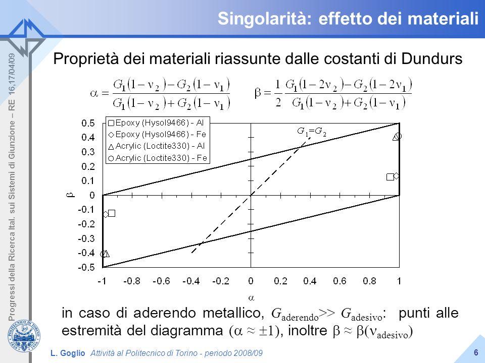 Singolarità: effetto dei materiali