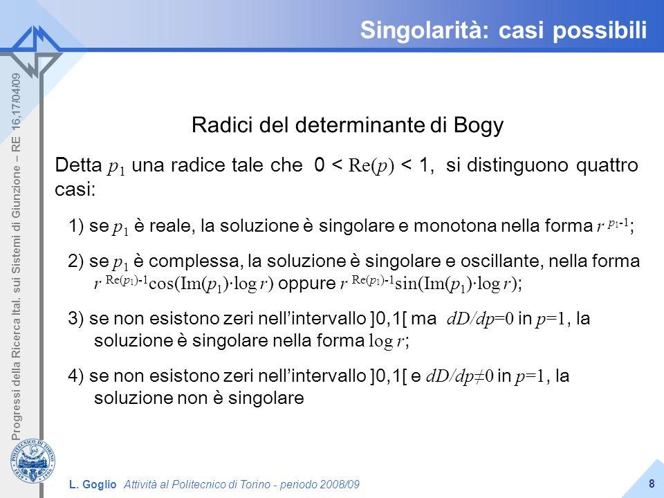 Singolarità: casi possibili