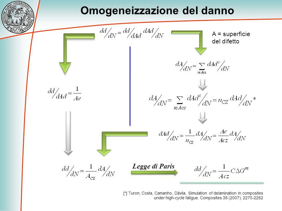 Omogeneizzazione del danno