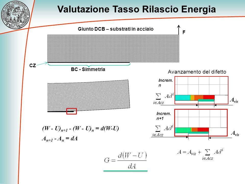 Valutazione Tasso Rilascio Energia Giunto DCB – substrati in acciaio