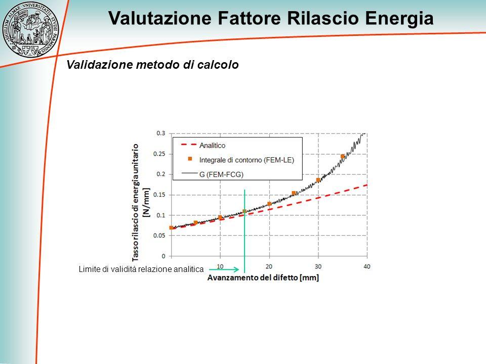 Valutazione Fattore Rilascio Energia