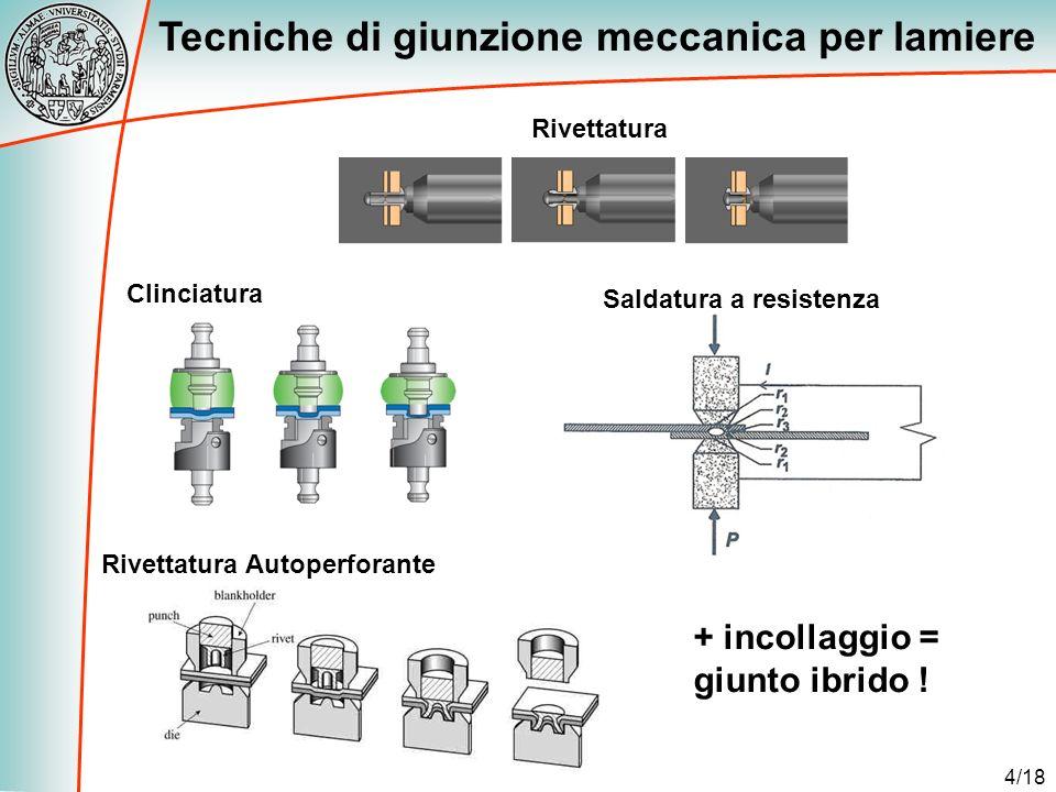 Tecniche di giunzione meccanica per lamiere