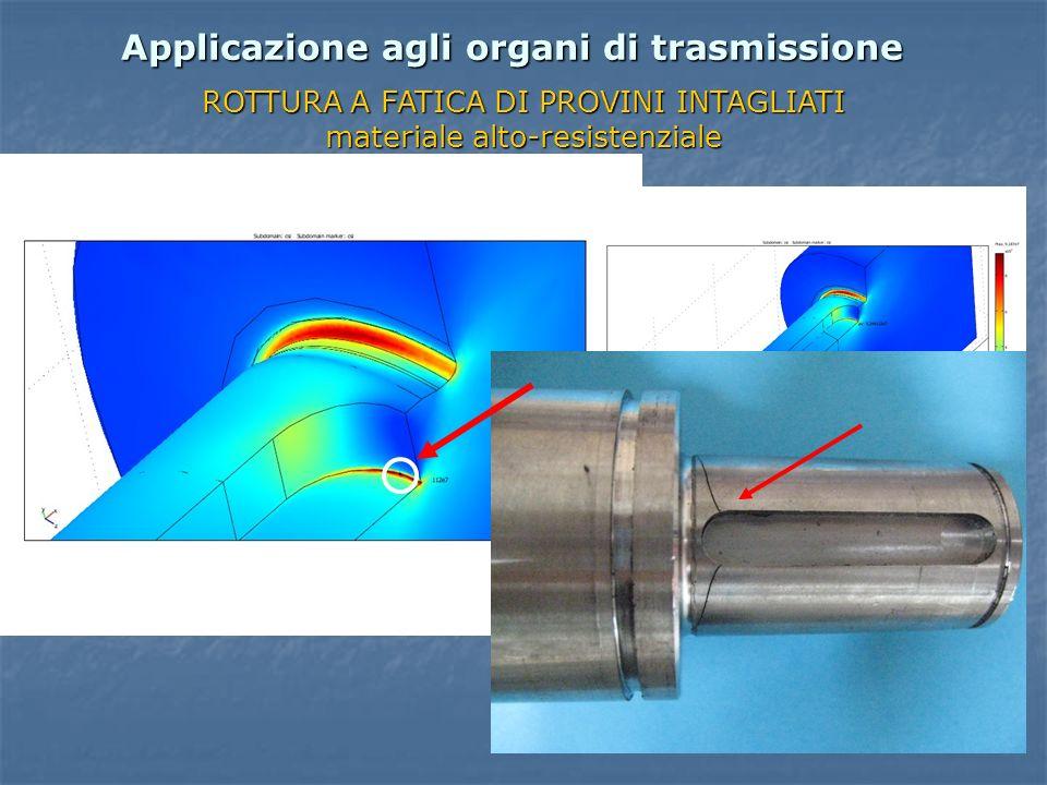 Applicazione agli organi di trasmissione