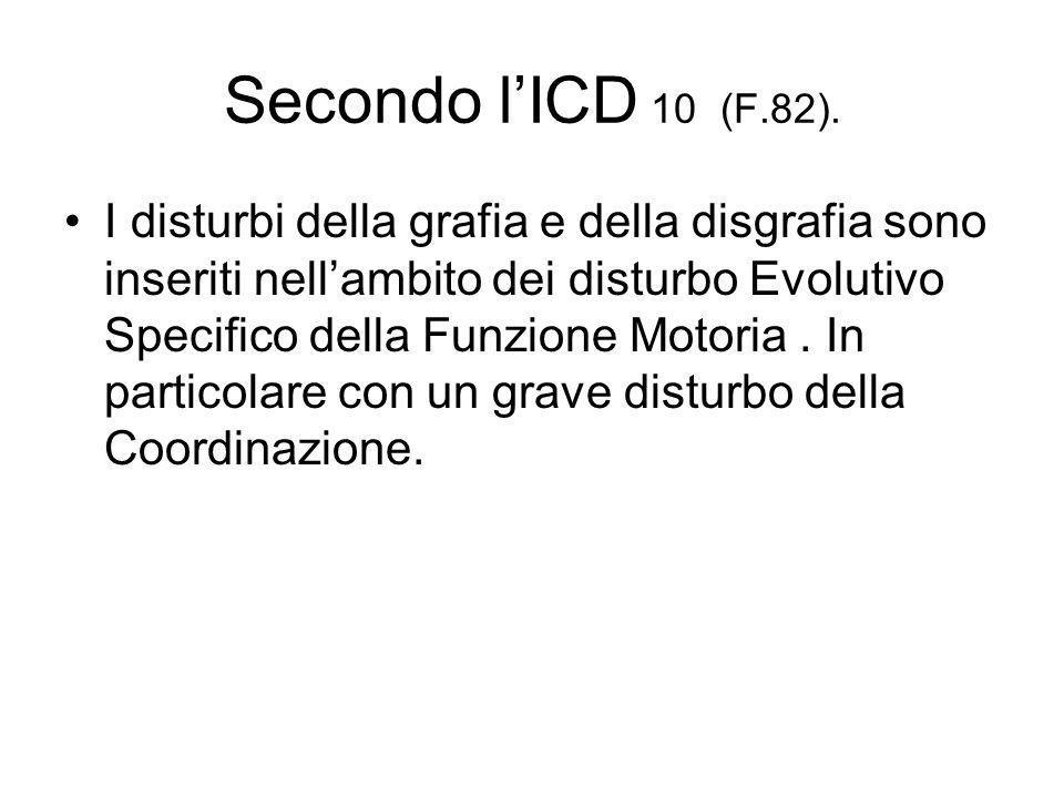 Secondo l'ICD 10 (F.82).