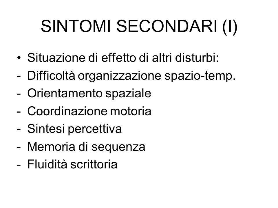 SINTOMI SECONDARI (I) Situazione di effetto di altri disturbi: