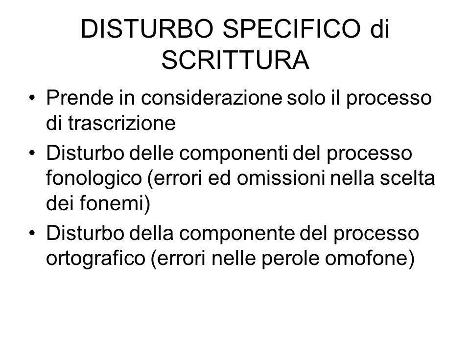 DISTURBO SPECIFICO di SCRITTURA
