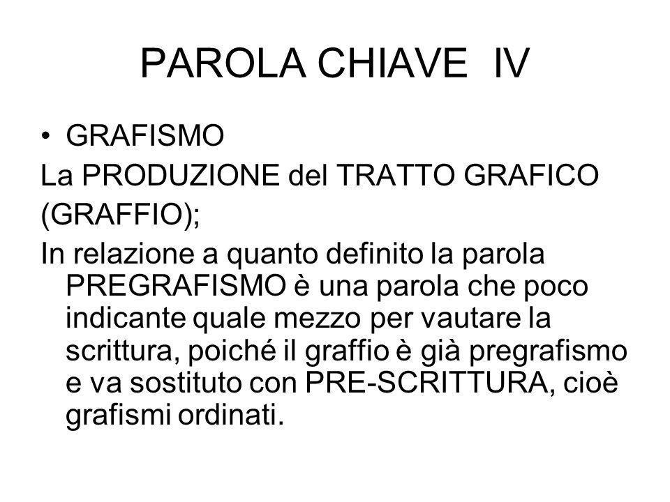 PAROLA CHIAVE IV GRAFISMO La PRODUZIONE del TRATTO GRAFICO (GRAFFIO);
