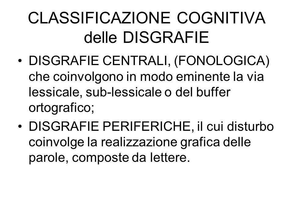 CLASSIFICAZIONE COGNITIVA delle DISGRAFIE