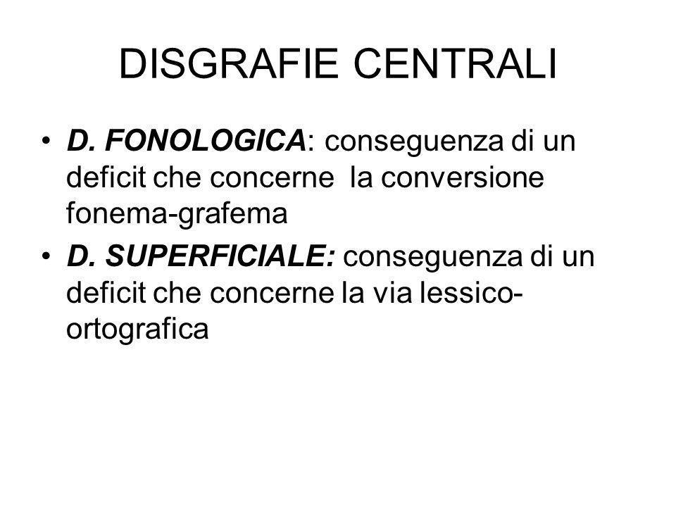 DISGRAFIE CENTRALI D. FONOLOGICA: conseguenza di un deficit che concerne la conversione fonema-grafema.