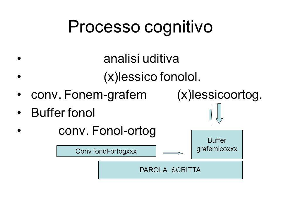 Processo cognitivo analisi uditiva (x)lessico fonolol.