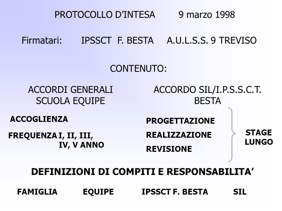 PROTOCOLLO D'INTESA 9 marzo 1998