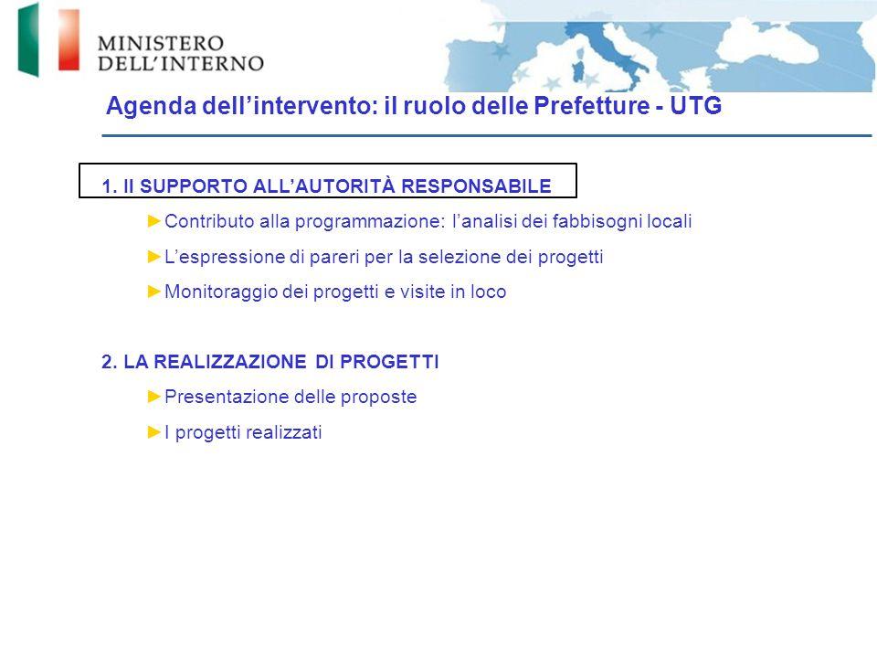 Agenda dell'intervento: il ruolo delle Prefetture - UTG