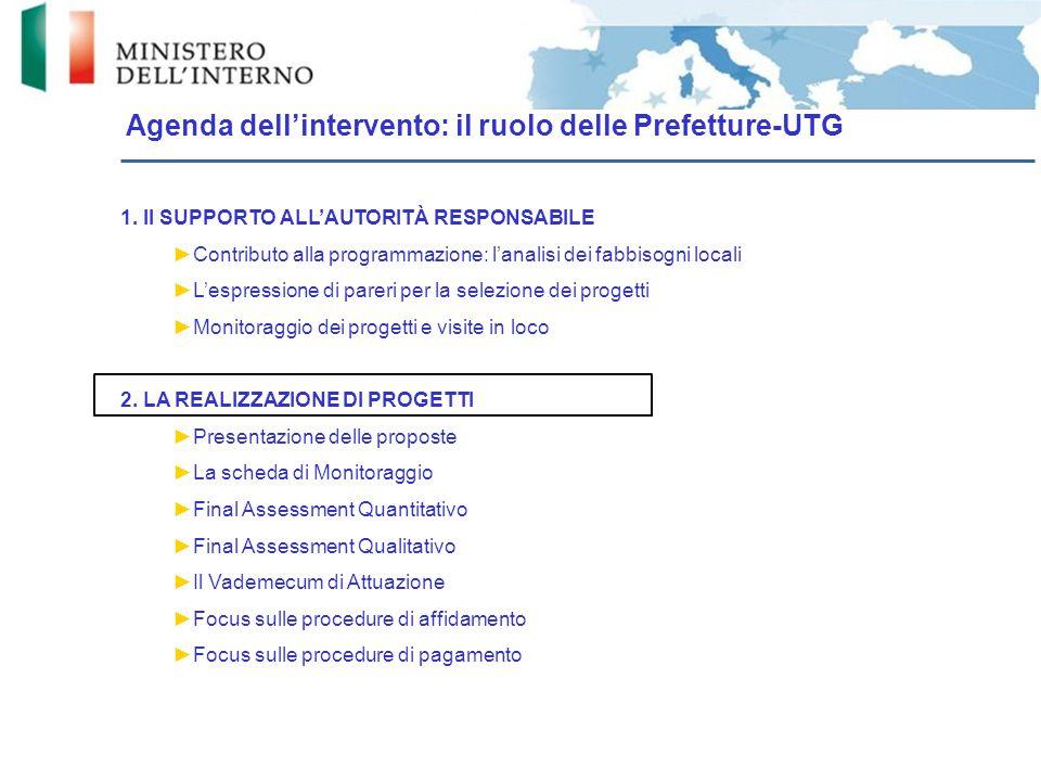 Agenda dell'intervento: il ruolo delle Prefetture-UTG