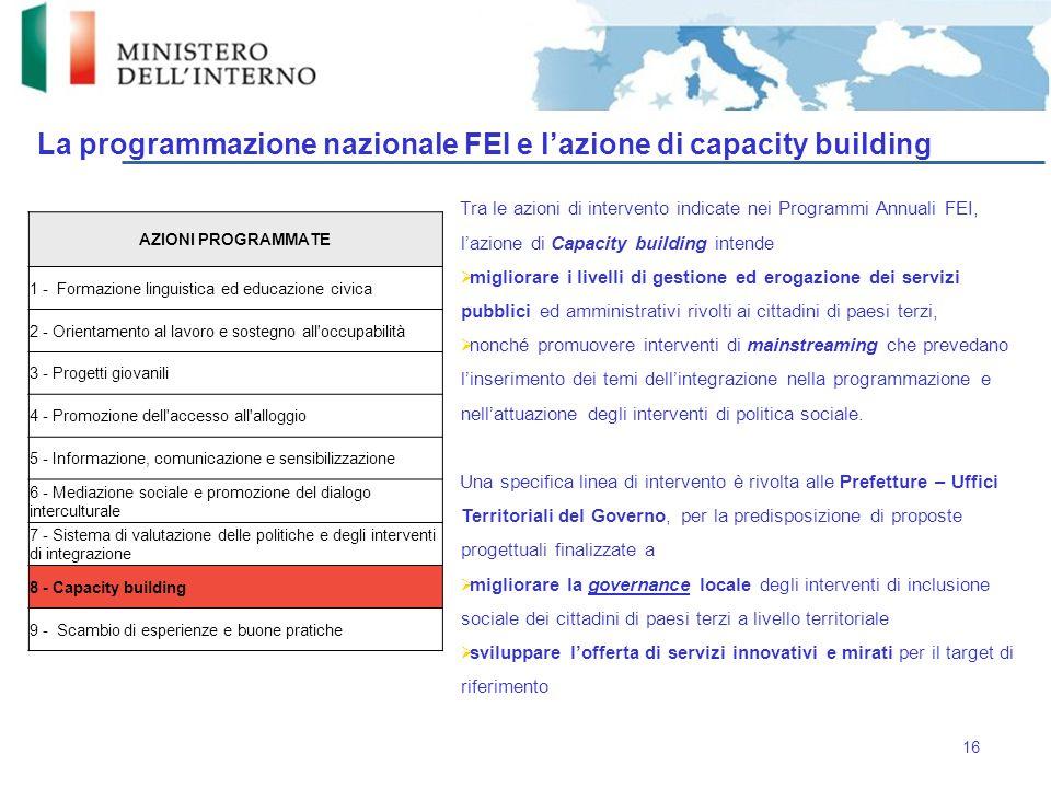 La programmazione nazionale FEI e l'azione di capacity building