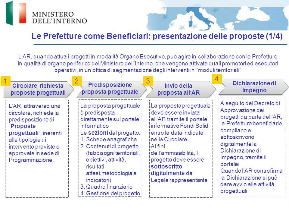 Le Prefetture come Beneficiari: presentazione delle proposte (1/4)