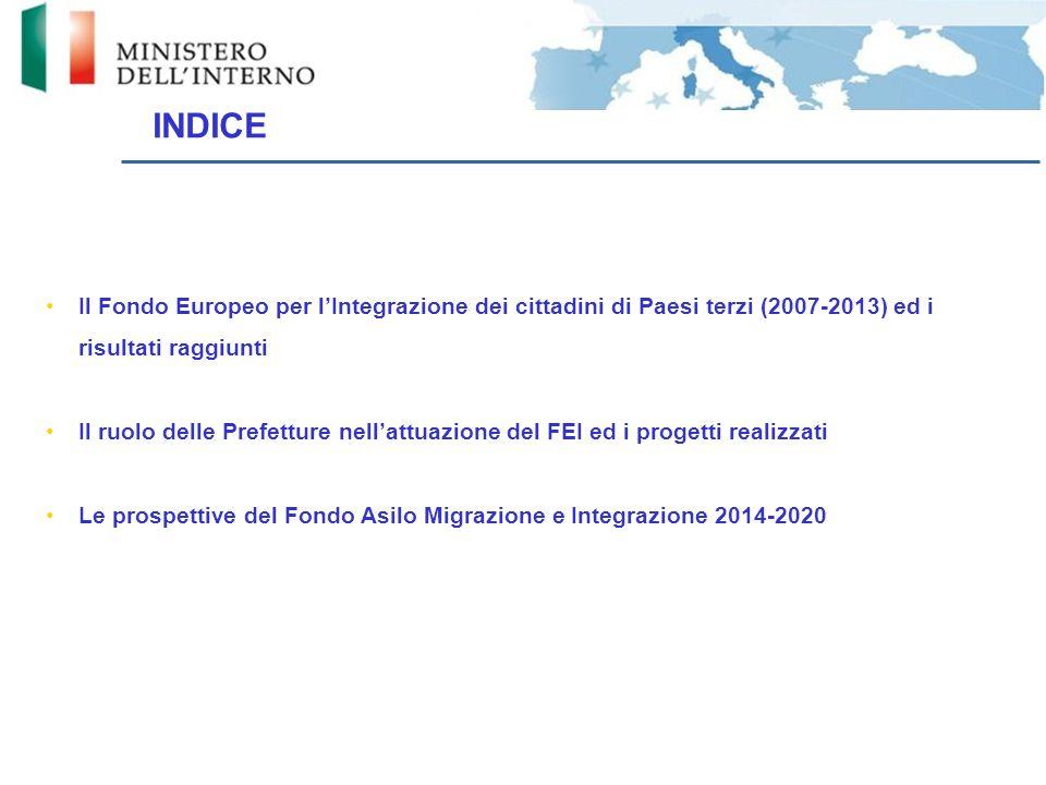 INDICE Il Fondo Europeo per l'Integrazione dei cittadini di Paesi terzi (2007-2013) ed i risultati raggiunti.