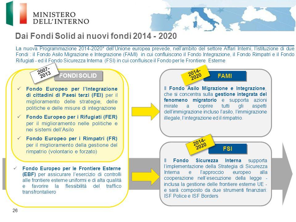 Dai Fondi Solid ai nuovi fondi 2014 - 2020