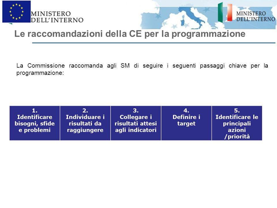 Le raccomandazioni della CE per la programmazione