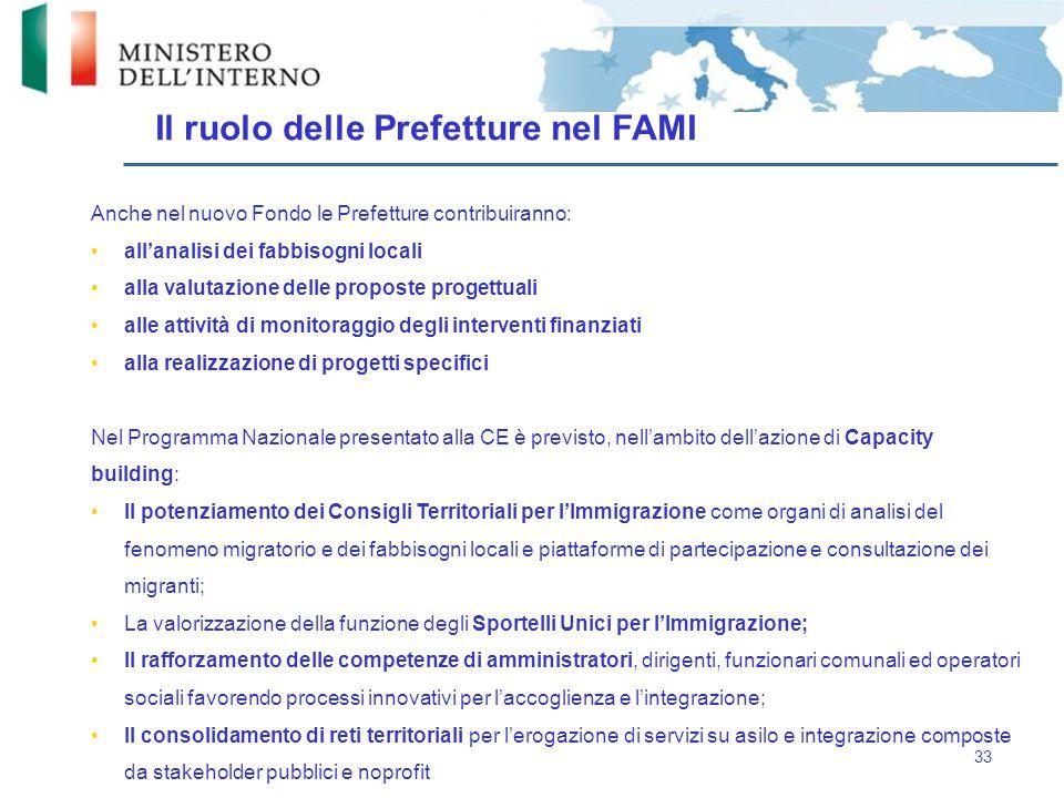 Il ruolo delle Prefetture nel FAMI