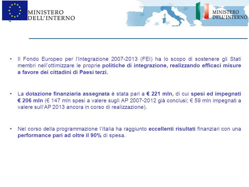 Il Fondo Europeo per l'Integrazione 2007-2013 (FEI) ha lo scopo di sostenere gli Stati membri nell'ottimizzare le proprie politiche di integrazione, realizzando efficaci misure a favore dei cittadini di Paesi terzi.