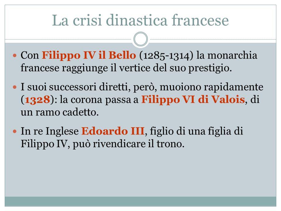 La crisi dinastica francese