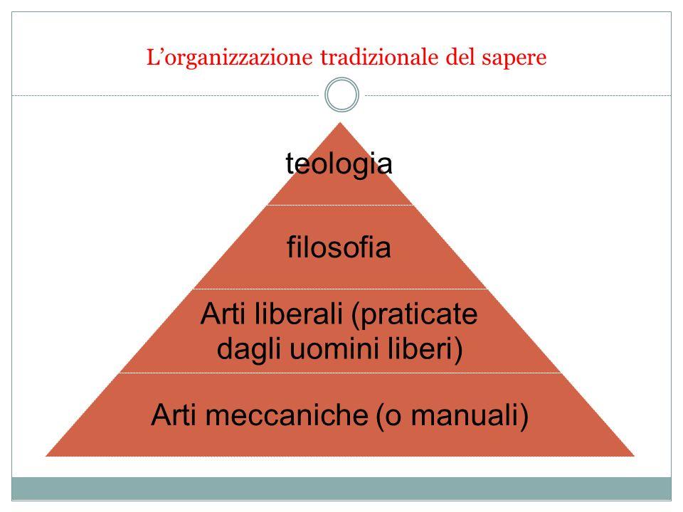 L'organizzazione tradizionale del sapere