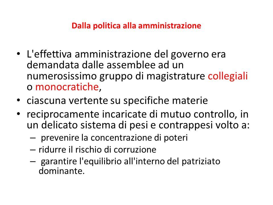 Dalla politica alla amministrazione