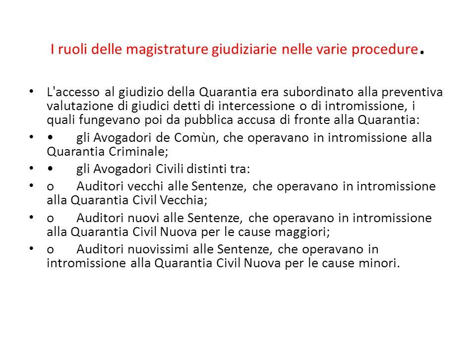 I ruoli delle magistrature giudiziarie nelle varie procedure.