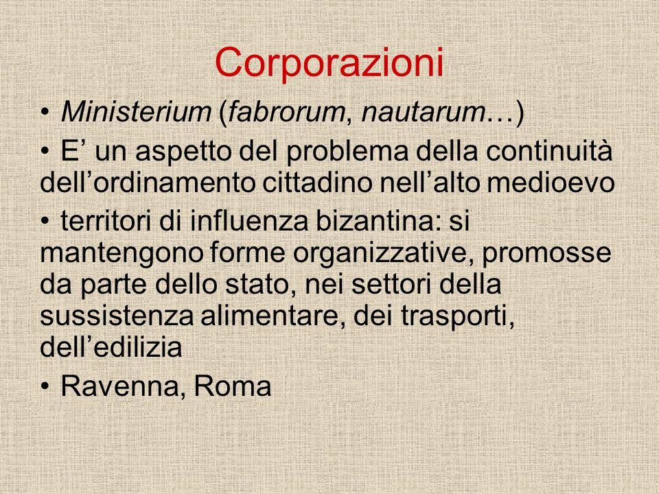 Corporazioni Ministerium (fabrorum, nautarum…)