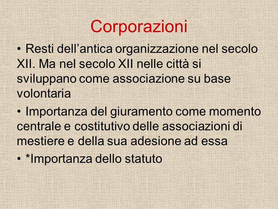 CorporazioniResti dell'antica organizzazione nel secolo XII. Ma nel secolo XII nelle città si sviluppano come associazione su base volontaria.
