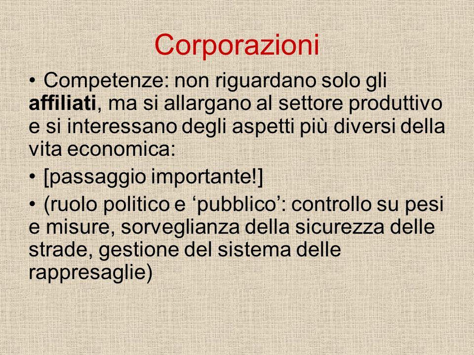 Corporazioni