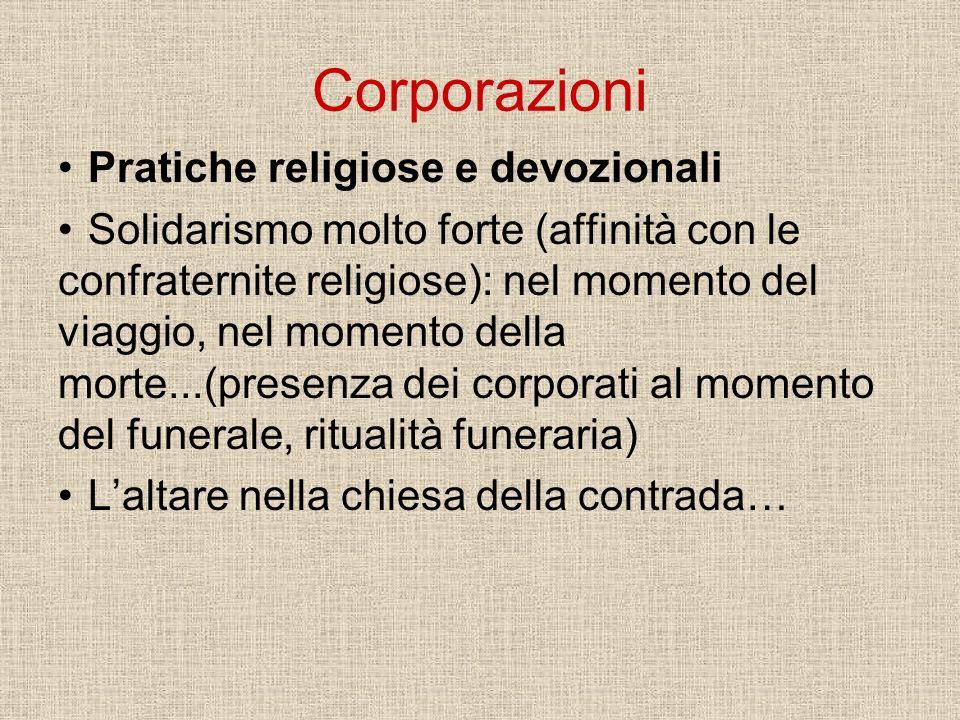 Corporazioni Pratiche religiose e devozionali