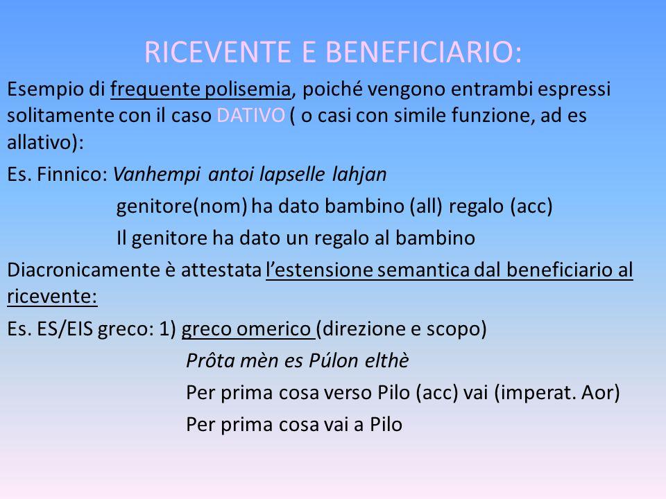 RICEVENTE E BENEFICIARIO: