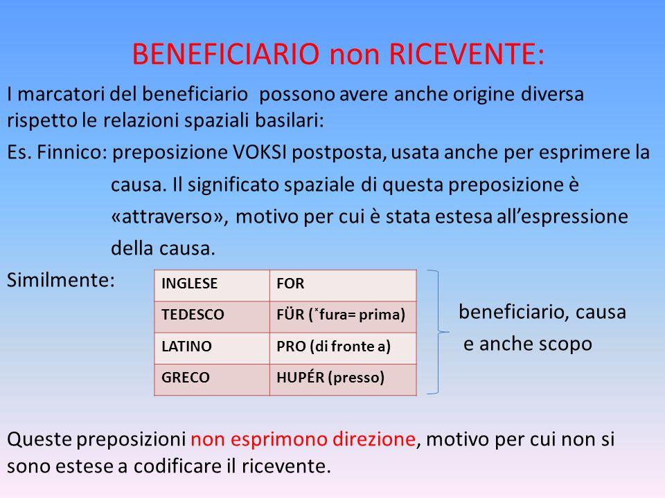 BENEFICIARIO non RICEVENTE: