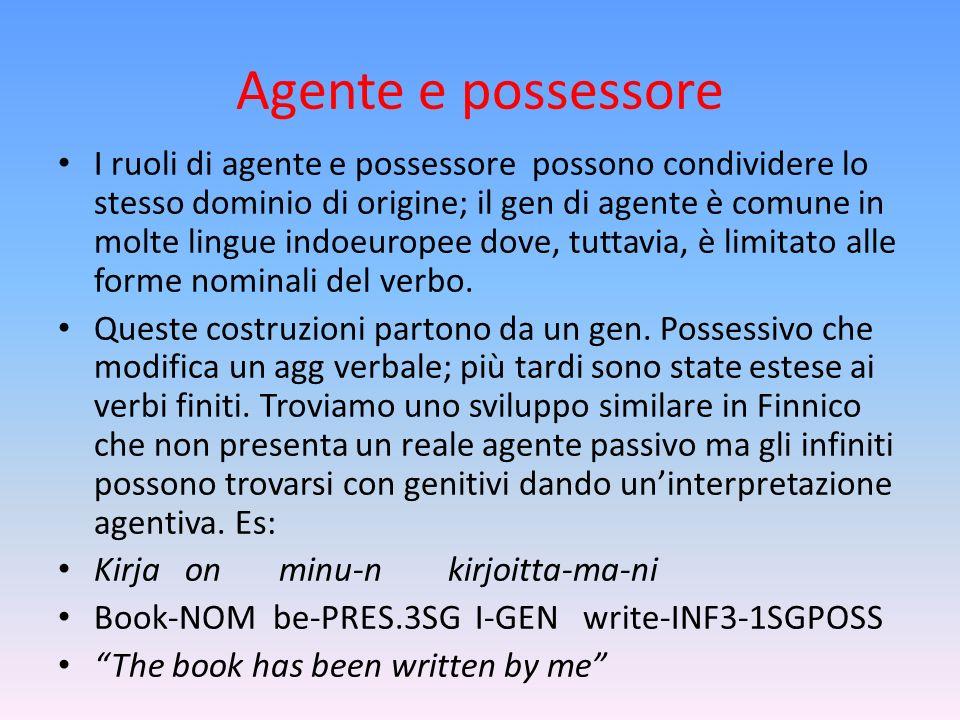 Agente e possessore
