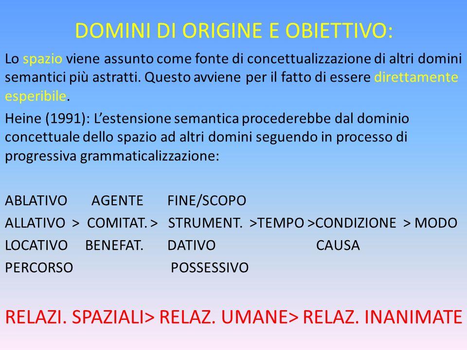 DOMINI DI ORIGINE E OBIETTIVO: