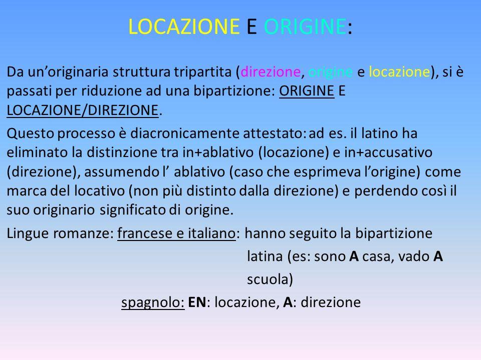 LOCAZIONE E ORIGINE: