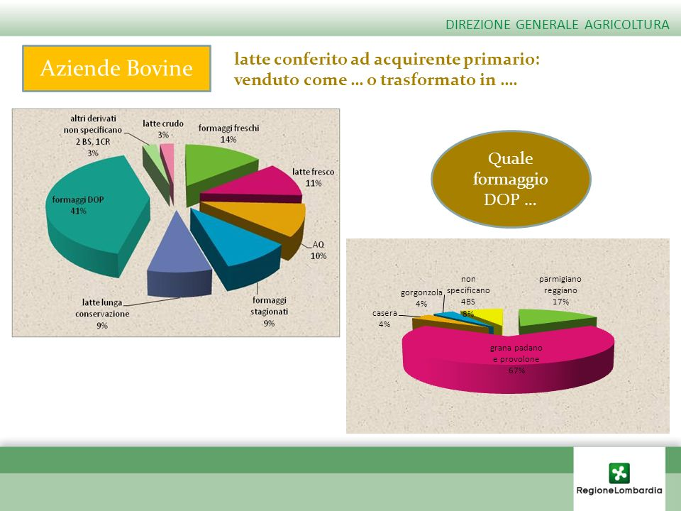 DIREZIONE GENERALE AGRICOLTURA