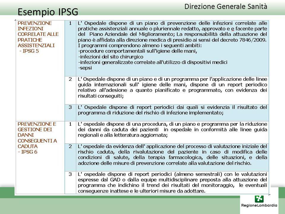 Esempio IPSG