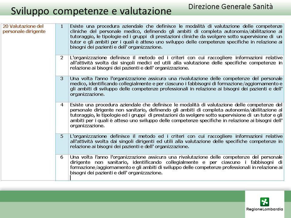 Sviluppo competenze e valutazione